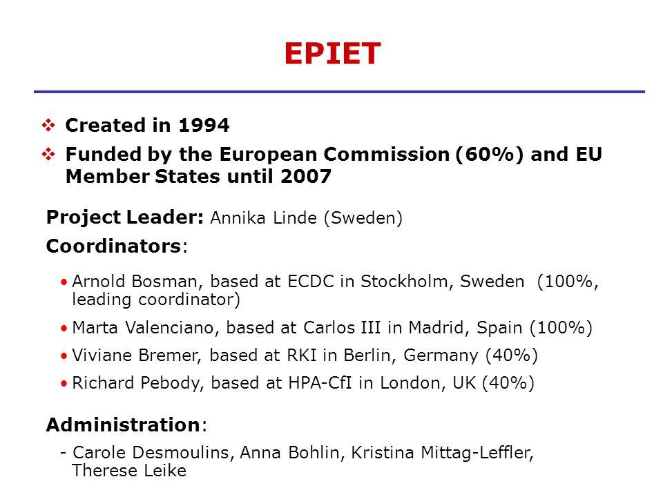 Thank you European Programme for Intervention Epidemiology Training