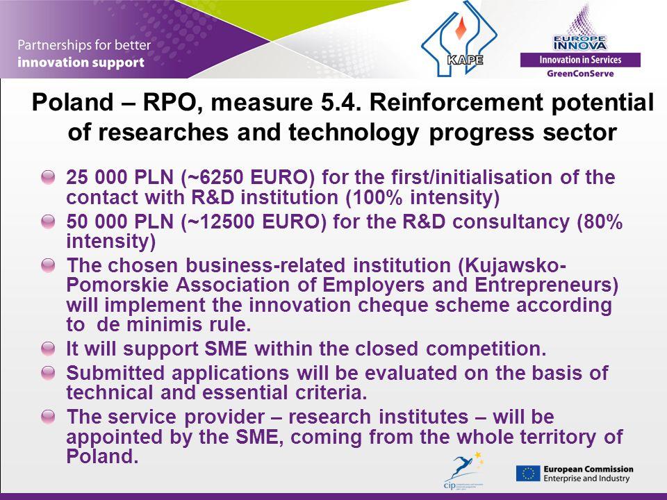 Poland – RPO, measure 5.4.