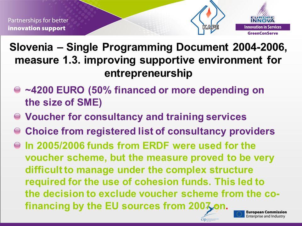 Slovenia – Single Programming Document 2004-2006, measure 1.3.