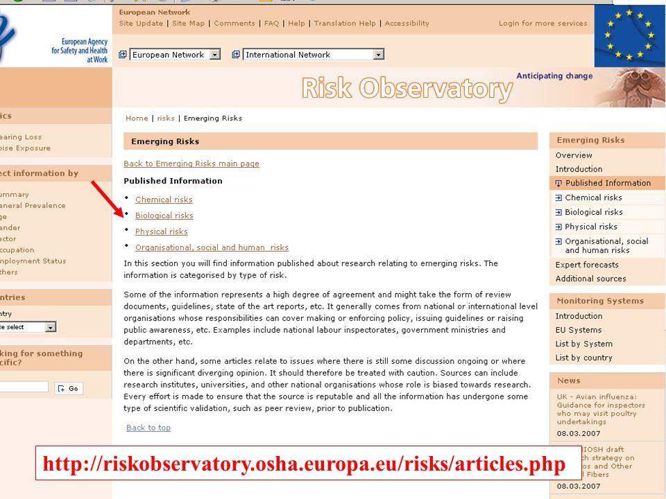 http://riskobservatory.osha.europa.eu/risks/articles.php