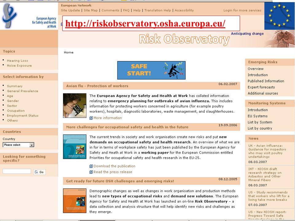 http://riskobservatory.osha.europa.eu/