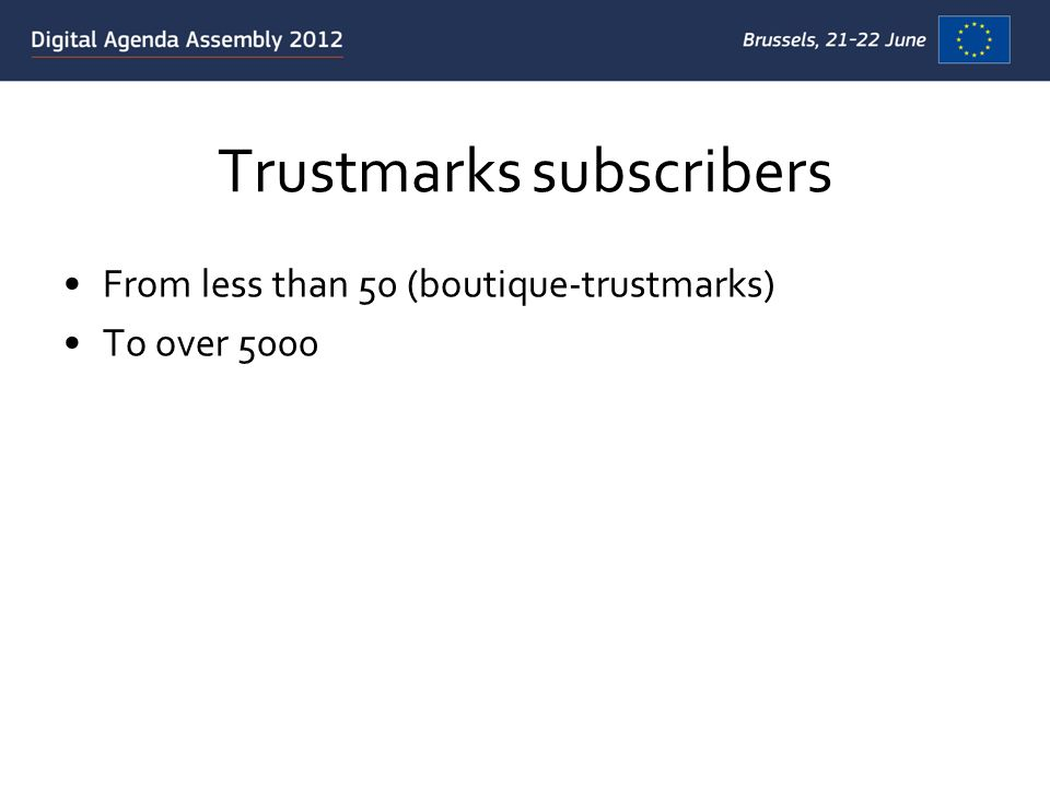 Trustmarks subscribers From less than 50 (boutique-trustmarks) To over 5000