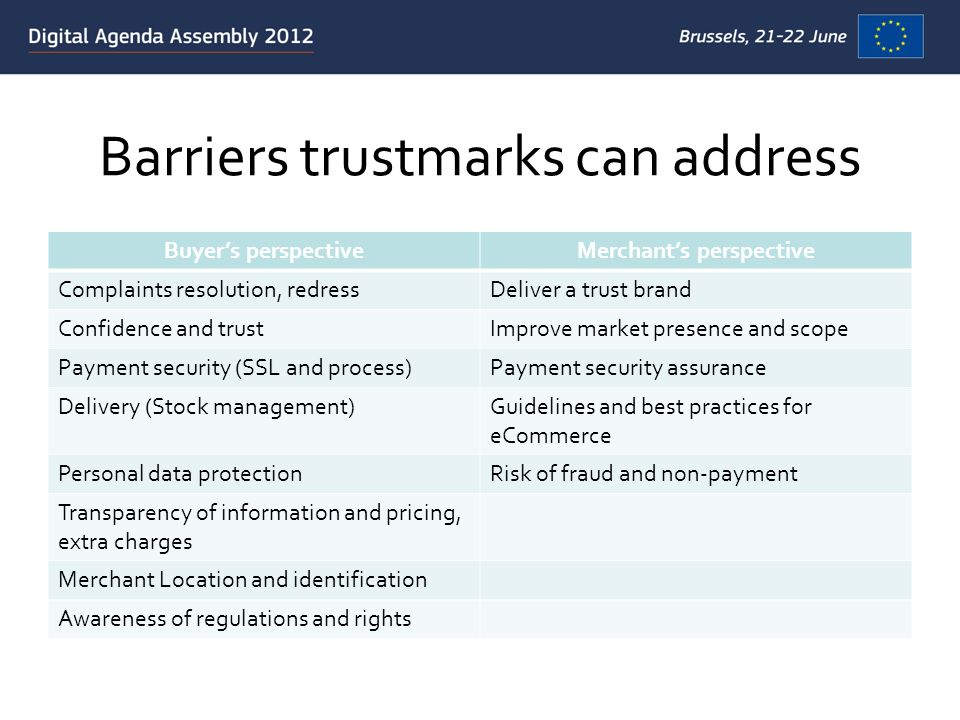 Barriers trustmarks can address Buyers perspectiveMerchants perspective Complaints resolution, redressDeliver a trust brand Confidence and trustImprov