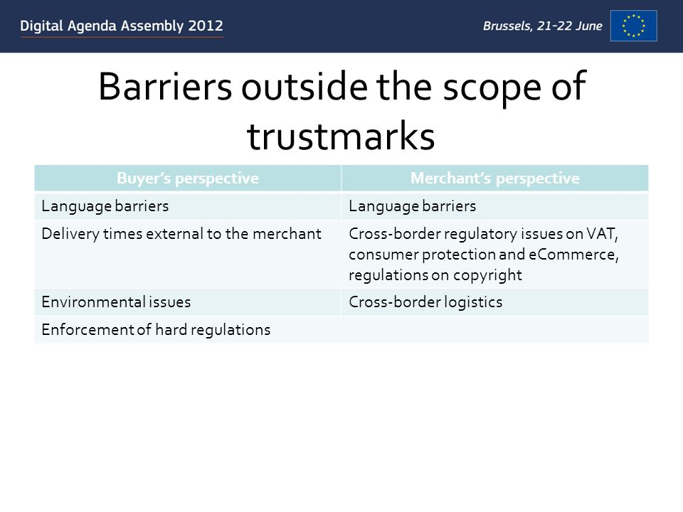 Barriers outside the scope of trustmarks Buyers perspectiveMerchants perspective Language barriers Delivery times external to the merchantCross-border