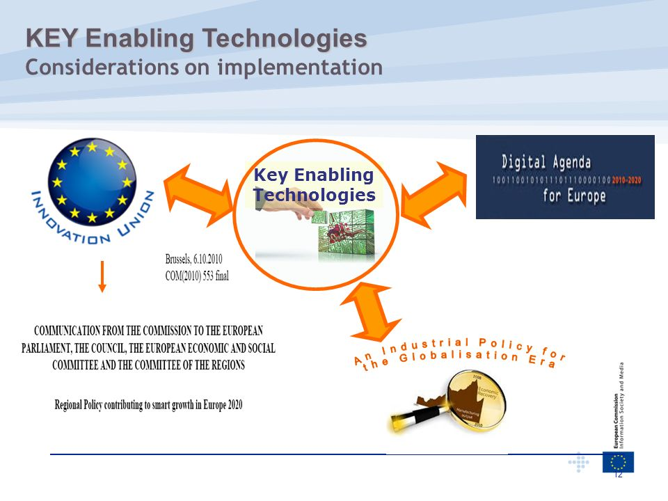 12 Key Enabling Technologies KEY Enabling Technologies KEY Enabling Technologies Considerations on implementation