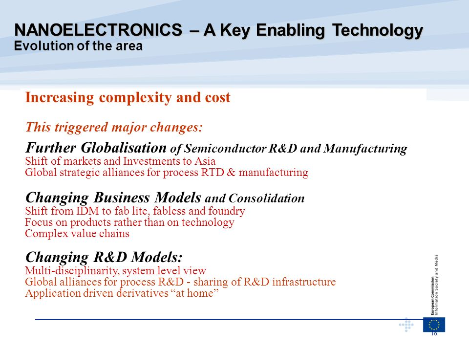 18 Increasing complexity and cost This triggered major changes: Further Globalisation of Semiconductor R&D and Manufacturing Shift of markets and Inve