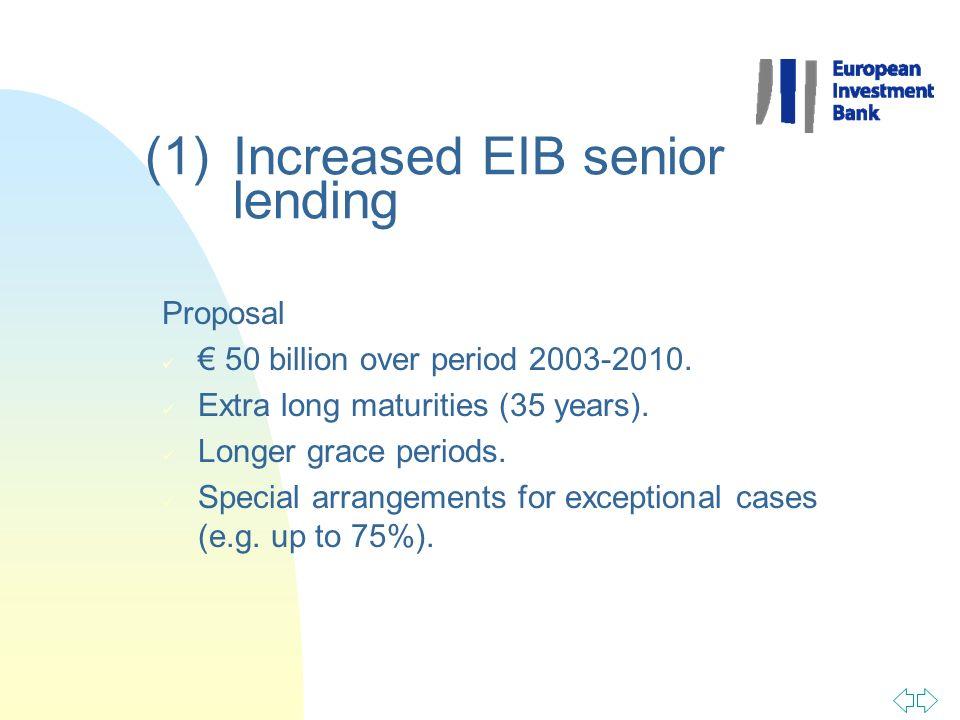 (1)Increased EIB senior lending Proposal 50 billion over period 2003-2010.