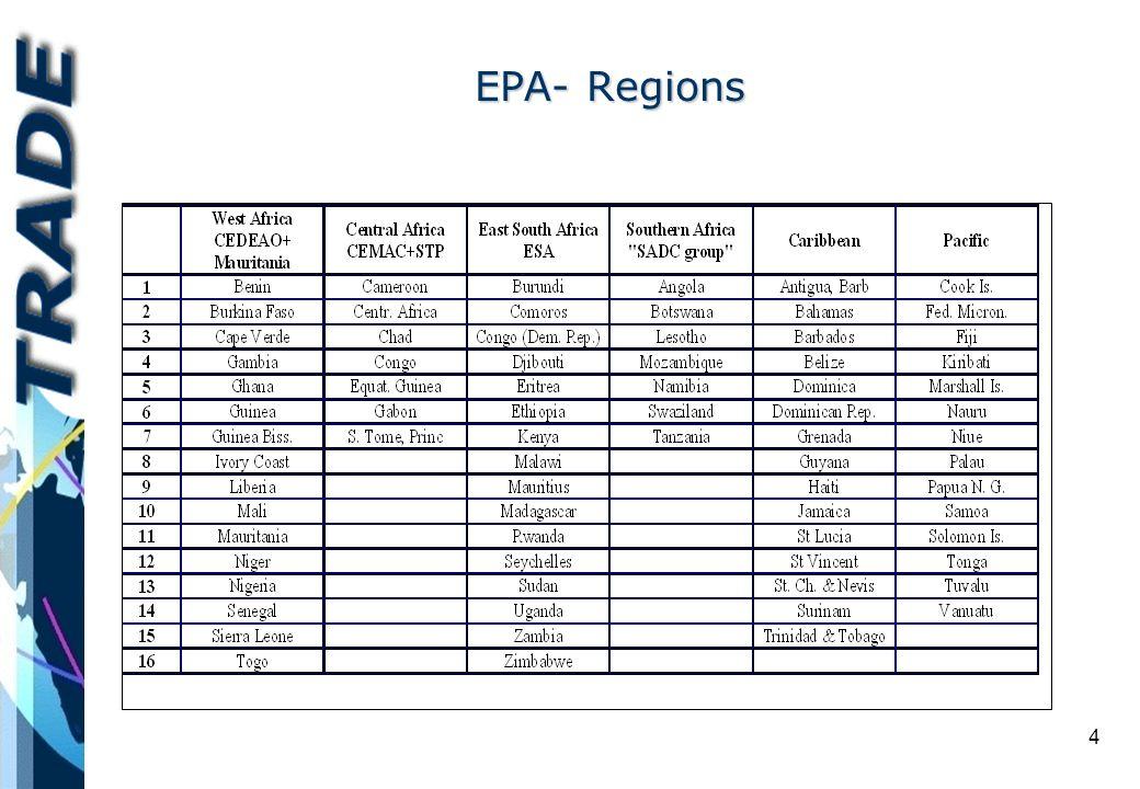 4 EPA- Regions
