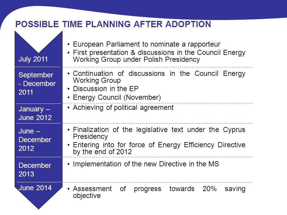 POSSIBLE TIME PLANNING AFTER ADOPTION European Parliament to nominate a rapporteur First presentation & discussions in the Council Energy Working Group under Polish Presidency July 2011 Continuation of discussions in the Council Energy Working Group Discussion in the EP Energy Council (November) Achieving of political agreement January – June 2012 June – December 2012 Finalization of the legislative text under the Cyprus Presidency Entering into for force of Energy Efficiency Directive by the end of 2012 December 2013 Implementation of the new Directive in the MS June 2014 Assessment of progress towards 20% saving objective September - December 2011