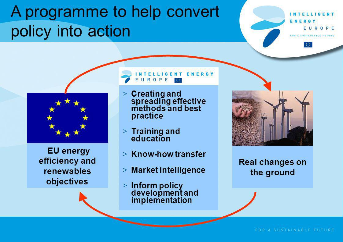 A programme to help convert policy into action Real changes on the ground EU energy efficiency and renewables objectives >Creating and spreading effec