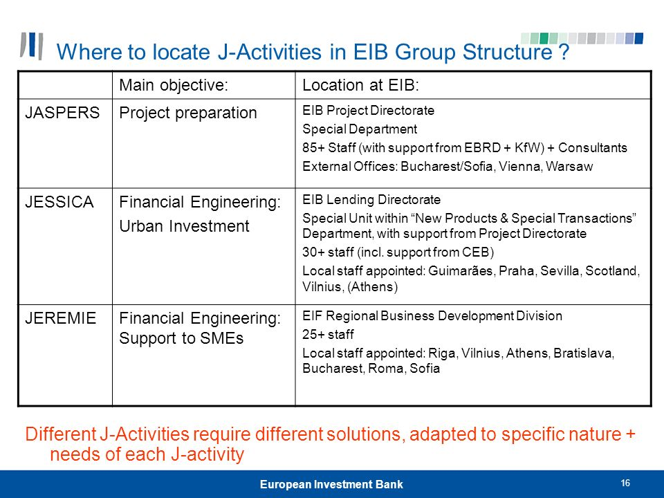 16 European Investment Bank Where to locate J-Activities in EIB Group Structure .