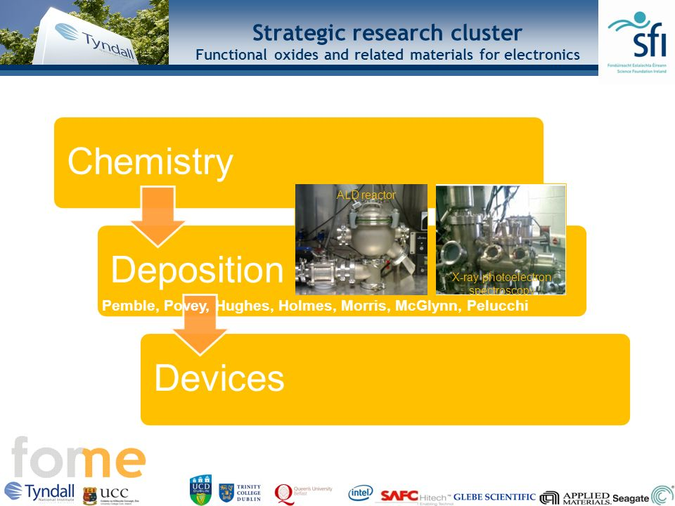 www.tyndall.ie Strategic research cluster Functional oxides and related materials for electronics ChemistryDepositionDevices Pemble, Povey, Hughes, Holmes, Morris, McGlynn, Pelucchi ALD reactor X-ray photoelectron spectroscopy