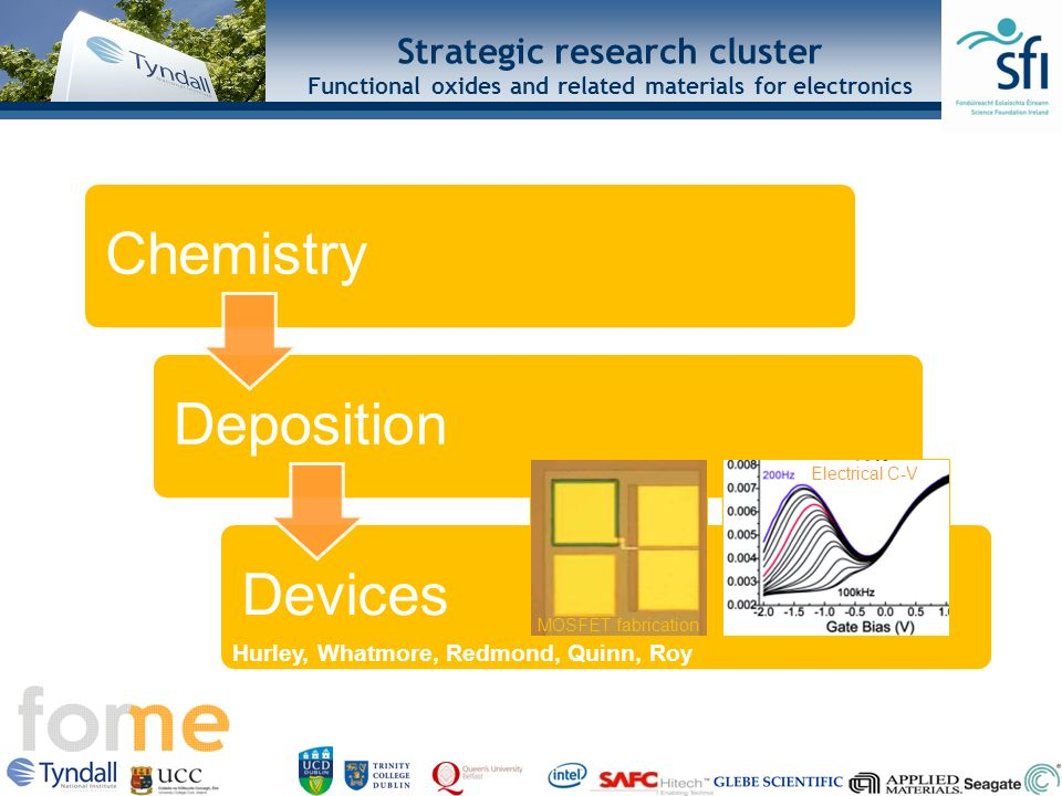 Strategic research cluster Functional oxides and related materials for electronics ChemistryDepositionDevices Hurley, Whatmore, Redmond, Quinn, Roy MOSFET fabrication Electrical C-V