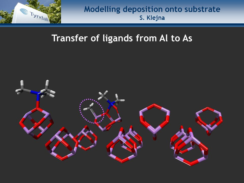 www.tyndall.ie Modelling deposition onto substrate S. Klejna Transfer of ligands from Al to As