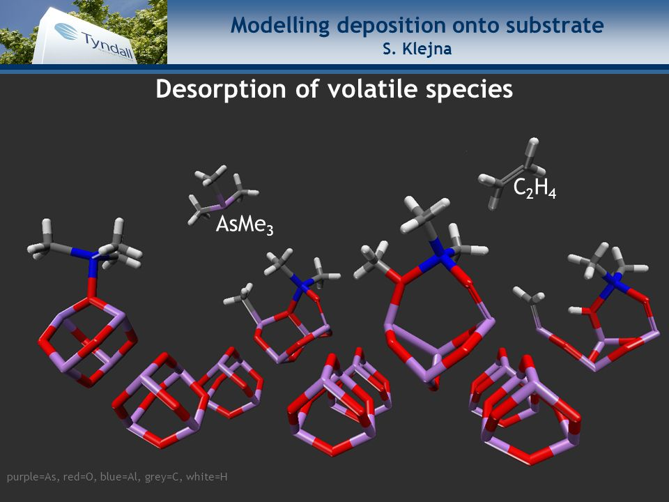 www.tyndall.ie purple=As, red=O, blue=Al, grey=C, white=H Desorption of volatile species C2H4C2H4 AsMe 3 Modelling deposition onto substrate S.