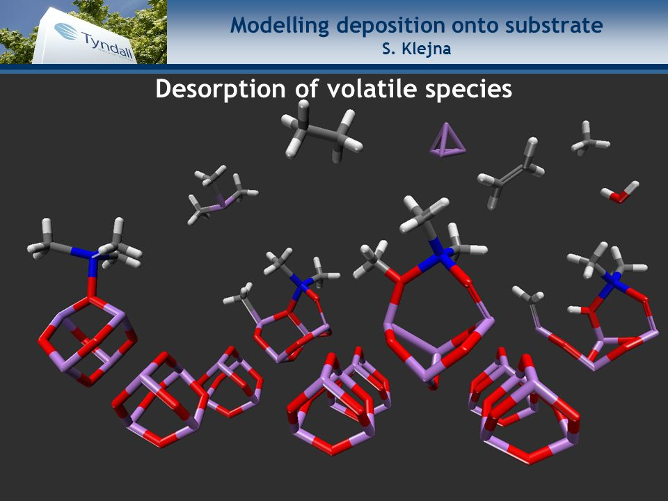 Modelling deposition onto substrate S. Klejna Desorption of volatile species