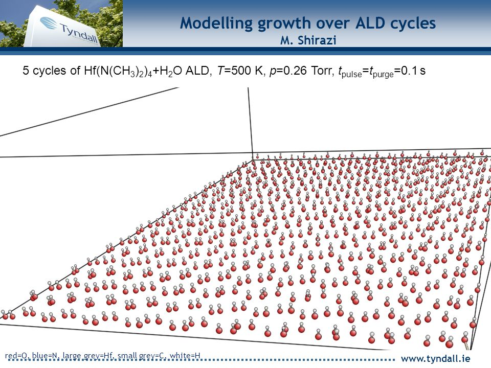 Modelling growth over ALD cycles M.
