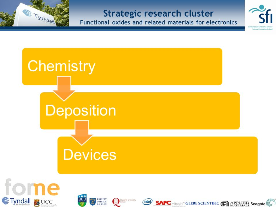 www.tyndall.ie Strategic research cluster Functional oxides and related materials for electronics ChemistryDepositionDevices