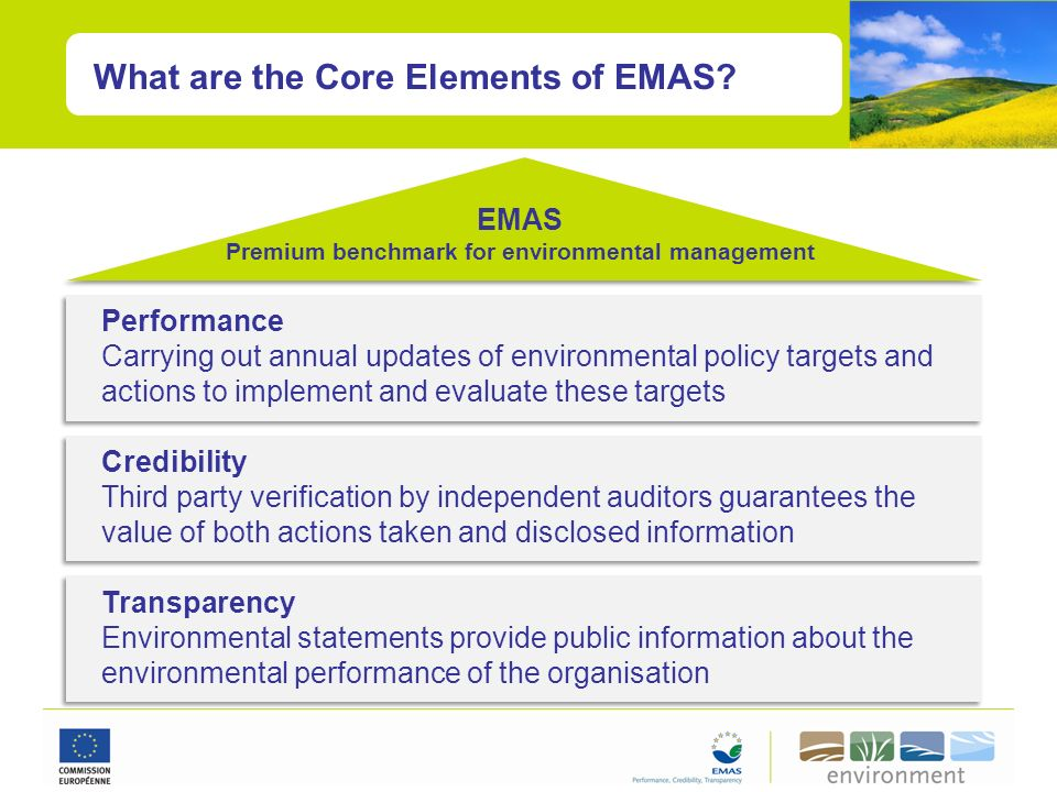 EMAS goes further than ISO 14001 ISO/EN ISO 14001 (2004) ISO/EN ISO 14001 (2004) + Public reporting through EMAS environmental statement + Legal compliance + Employee involvement + Performance improvement checked by environmental verifiers EMAS + Registration by public authority