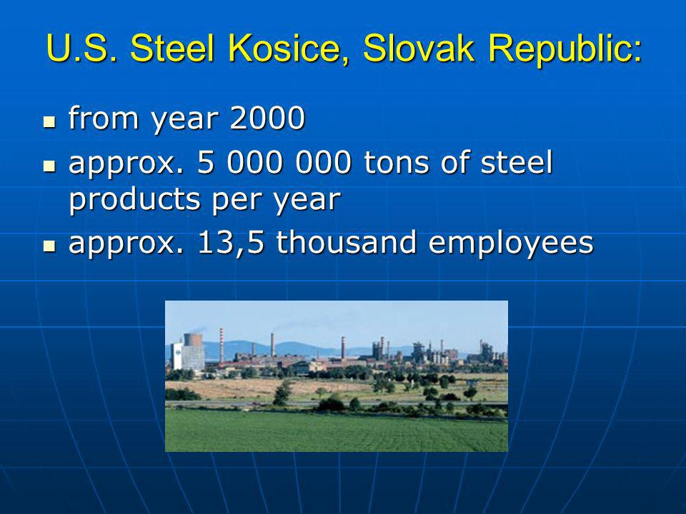 U.S. Steel Kosice, Slovak Republic: from year 2000 from year 2000 approx.