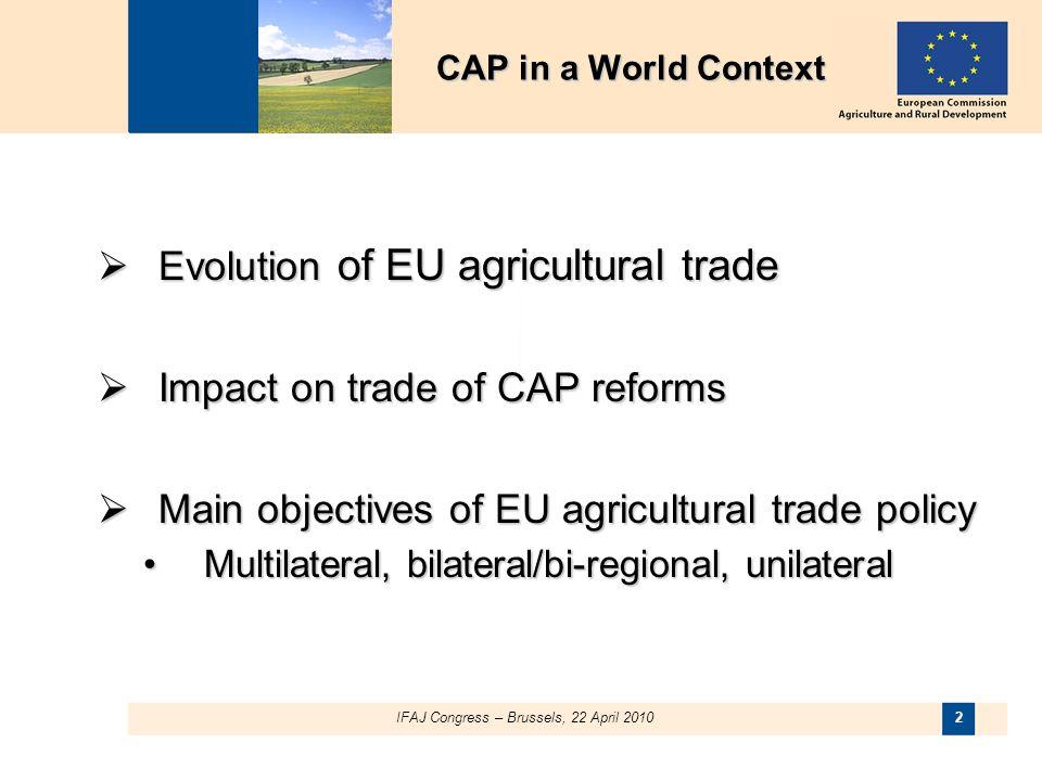 CAP in a World Context Evolution of EU agricultural trade Evolution of EU agricultural trade Impact on trade of CAP reforms Impact on trade of CAP ref