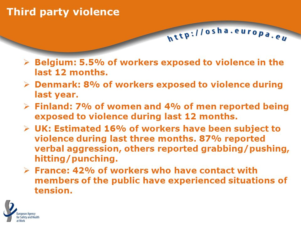 Third party violence Belgium: 5.5% of workers exposed to violence in the last 12 months. Denmark: 8% of workers exposed to violence during last year.