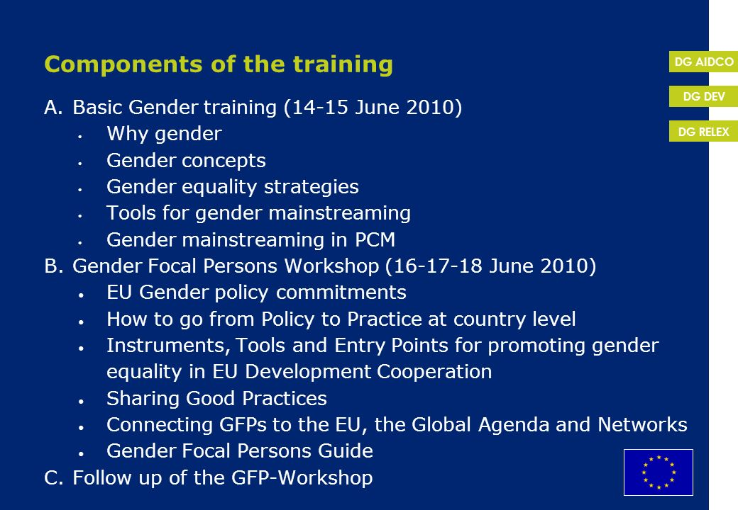 EuropeAid DG RELEX DG DEV DG AIDCO Components of the training A.Basic Gender training (14-15 June 2010) Why gender Gender concepts Gender equality str
