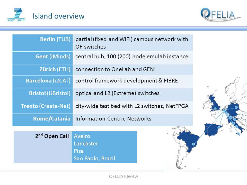 GÉANT OpenFLow island First Géant OpenFlow installation uses OFELIA Control Framework joint demo being set up for FIA Dublin Hagen Woesner5 Development and Experimentation on federated EU-Japan Testbeds