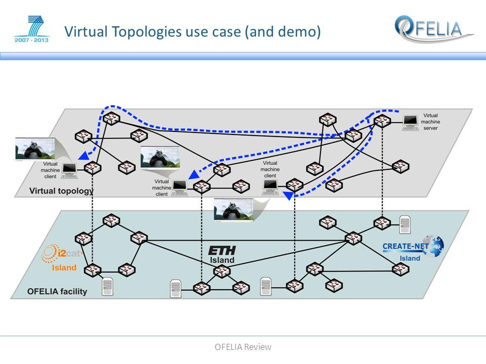 Virtual Topologies use case (and demo) OFELIA Review