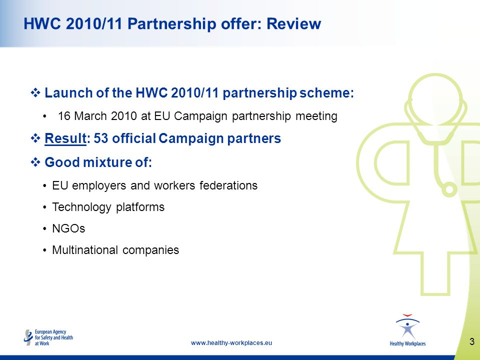 3 www.healthy-workplaces.eu HWC 2010/11 Partnership offer: Review Launch of the HWC 2010/11 partnership scheme: 16 March 2010 at EU Campaign partnership meeting Result: 53 official Campaign partners Good mixture of: EU employers and workers federations Technology platforms NGOs Multinational companies