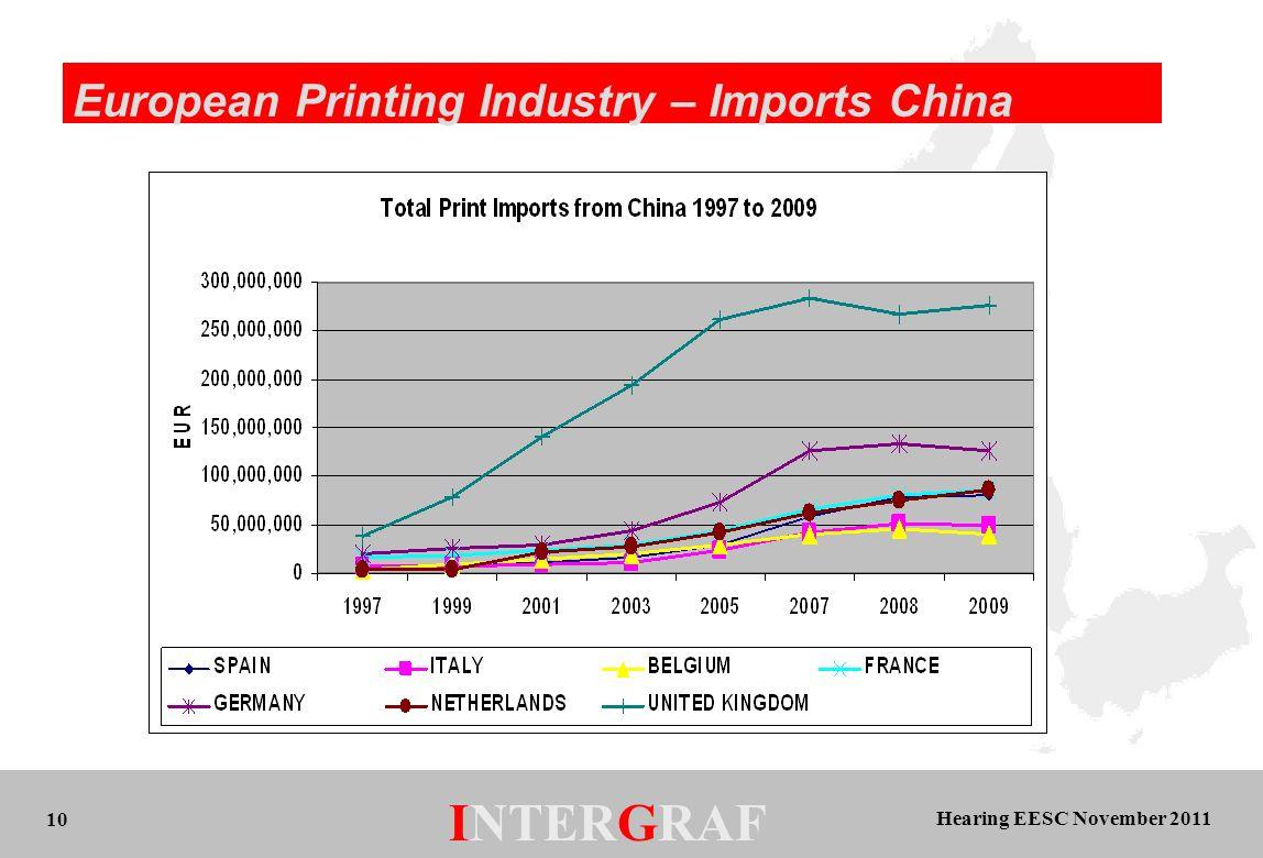Hearing EESC November 2011 INTERGRAF 10 European Printing Industry – Imports China