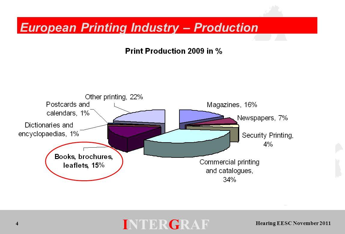 Hearing EESC November 2011 INTERGRAF 4 European Printing Industry – Production