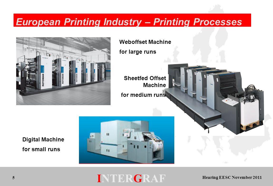 Hearing EESC November 2011 INTERGRAF 5 European Printing Industry – Printing Processes Weboffset Machine for large runs Sheetfed Offset Machine for medium runs Digital Machine for small runs