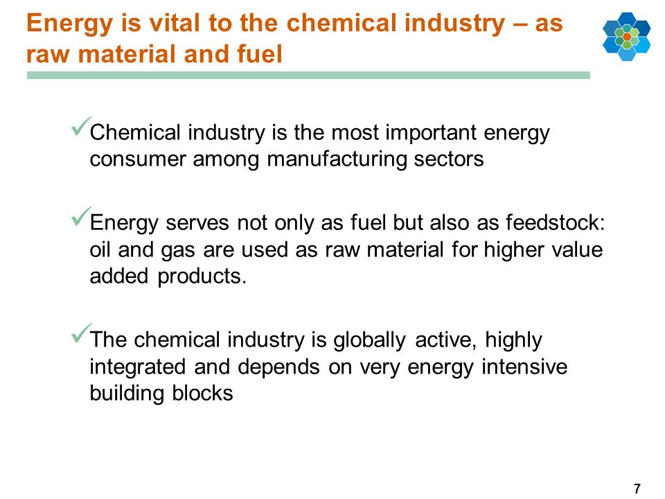 7 Energy is vital to the chemical industry – as raw material and fuel Chemical industry is the most important energy consumer among manufacturing sect