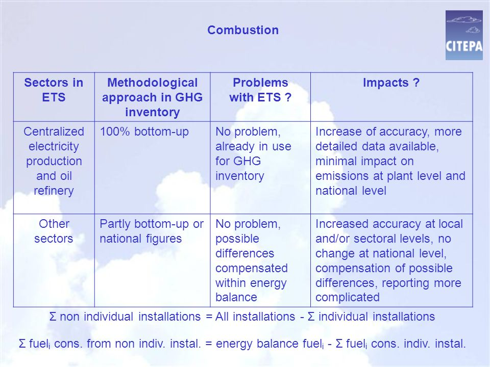 Combustion Sectors in ETS Methodological approach in GHG inventory Problems with ETS .