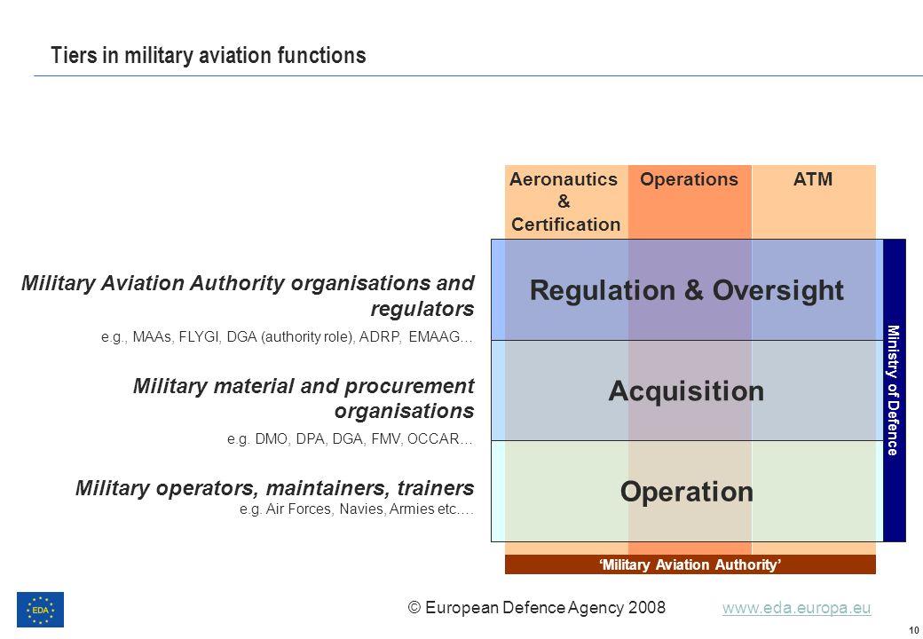 © European Defence Agency 2008 www.eda.europa.euwww.eda.europa.eu 10 ATMOperationsAeronautics & Certification Tiers in military aviation functions Reg