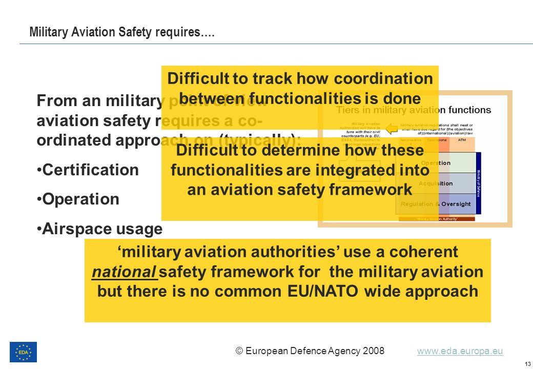 © European Defence Agency 2008 www.eda.europa.euwww.eda.europa.eu 13 Military Aviation Safety requires…. From an military point of view aviation safet
