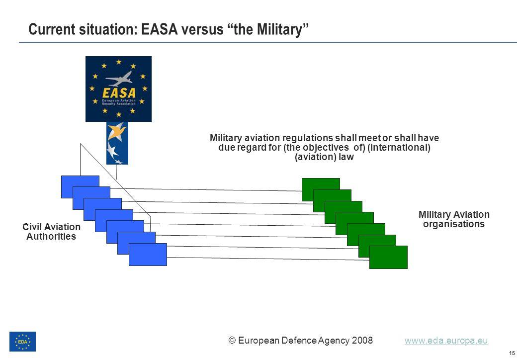 © European Defence Agency 2008 www.eda.europa.euwww.eda.europa.eu 15 Current situation: EASA versus the Military Civil Aviation Authorities Military A