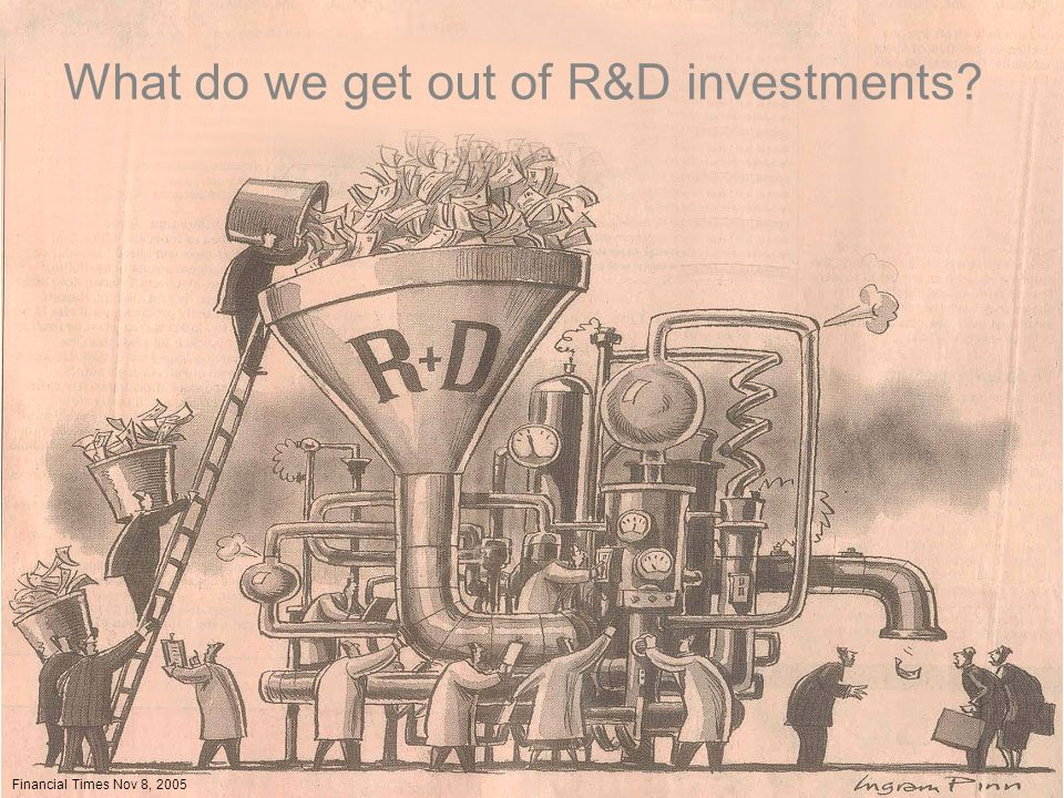What do we get out of R&D investments? Financial Times Nov 8, 2005