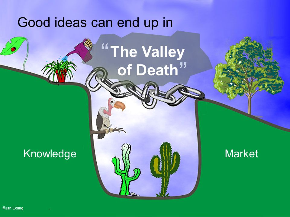 Good ideas can end up in KnowledgeMarket © Jan Edling The Valley of Death