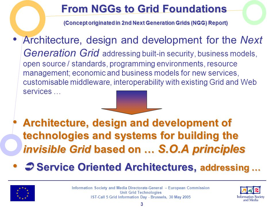 Information Society and Media Directorate-General – European Commission Unit Grid Technologies IST-Call 5 Grid Information Day - Brussels, 30 May 2005