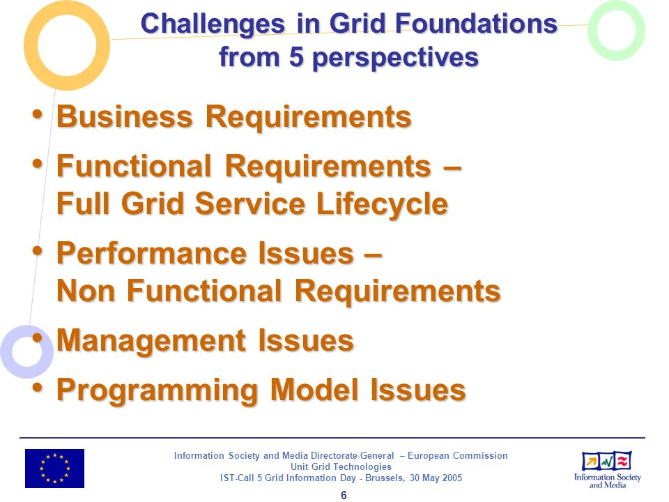Information Society and Media Directorate-General – European Commission Unit Grid Technologies IST-Call 5 Grid Information Day - Brussels, 30 May 2005 6 Challenges in Grid Foundations from 5 perspectives Business Requirements Business Requirements Functional Requirements – Full Grid Service Lifecycle Functional Requirements – Full Grid Service Lifecycle Performance Issues – Non Functional Requirements Performance Issues – Non Functional Requirements Management Issues Management Issues Programming Model Issues Programming Model Issues