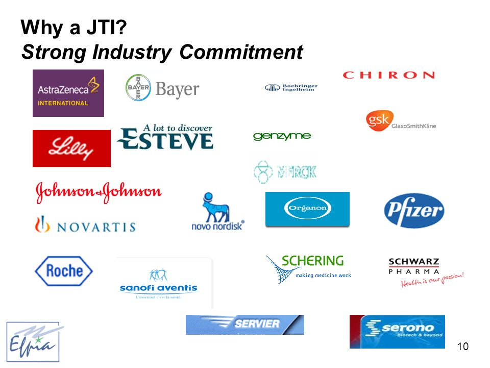 10 Why a JTI Strong Industry Commitment