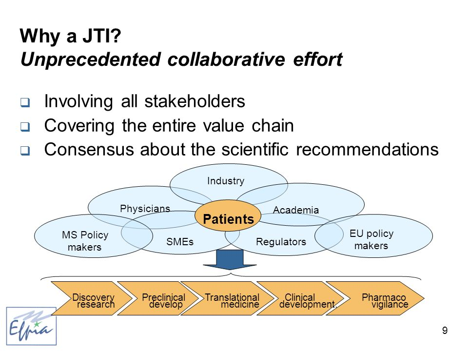 10 Why a JTI? Strong Industry Commitment