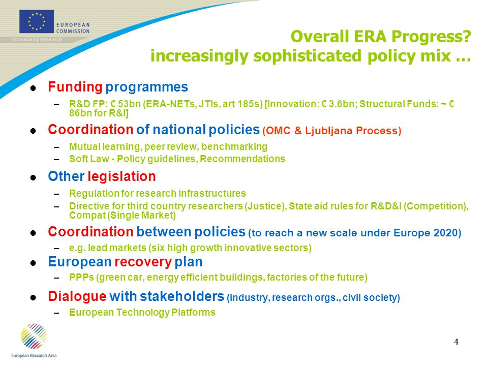 44 Overall ERA Progress? increasingly sophisticated policy mix … l Funding programmes –R&D FP: 53bn (ERA-NETs, JTIs, art 185s) [Innovation: 3.6bn; Str