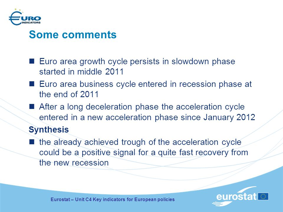 Some comments Euro area growth cycle persists in slowdown phase started in middle 2011 Euro area business cycle entered in recession phase at the end of 2011 After a long deceleration phase the acceleration cycle entered in a new acceleration phase since January 2012 Synthesis the already achieved trough of the acceleration cycle could be a positive signal for a quite fast recovery from the new recession Eurostat – Unit C4 Key indicators for European policies