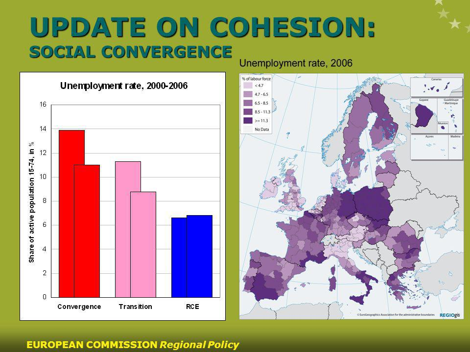 11 EUROPEAN COMMISSION Regional Policy UPDATE ON COHESION: SOCIAL CONVERGENCE