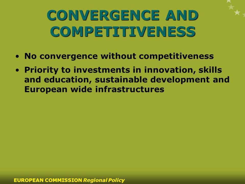66 EUROPEAN COMMISSION Regional Policy CONVERGENCE AND COMPETITIVENESS No convergence without competitiveness Priority to investments in innovation, skills and education, sustainable development and European wide infrastructures