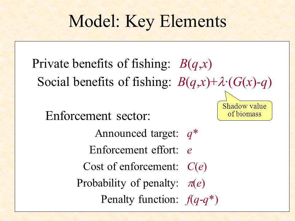 Model (cont.) Probability of penalty function: (e) (e) e 1