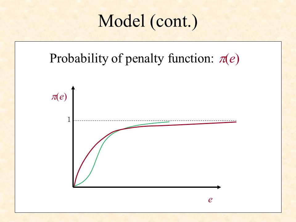 Model (cont.) Probability of penalty function: (e) (e) e 1